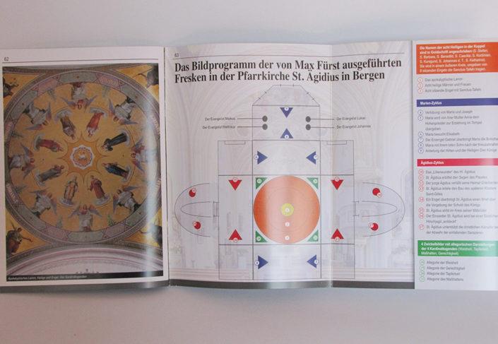 Pfarrei Bergen Broschüre 500-Jahr-Feier Umschlagklappe innen, komplettes Fresken-Bildprogramm grafisch aufbereitet